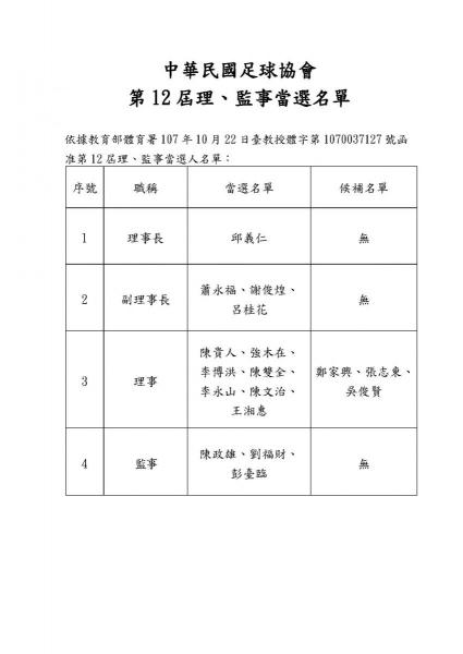 b_850_600_16777215_00_media_images_中華民國足球協會第12屆理監事當選名單.jpg