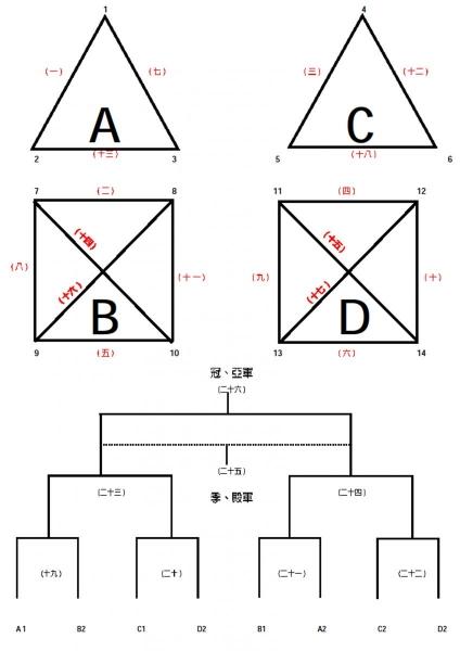 b_850_600_16777215_00_media_images_社會組(2).jpg