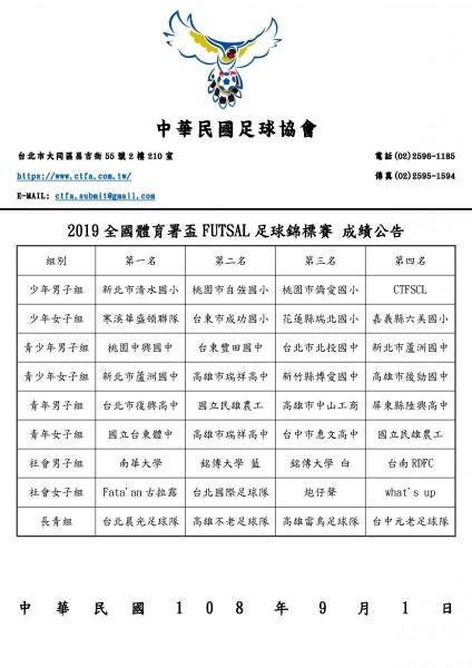 b_850_600_16777215_00_media_images_中華民國足球協會__成績公告(體育署盃).jpg