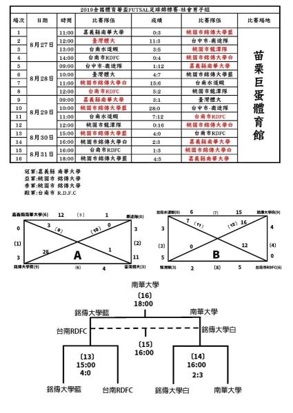 b_850_600_16777215_00_media_images_體育署盃-社會組_頁面_3(14).jpg