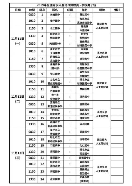 b_850_600_16777215_00_media_images_2019全國青少年杯賽程表_頁面_2(1).jpg