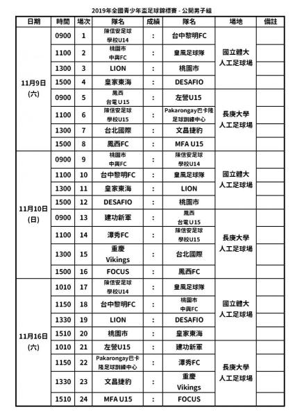 b_850_600_16777215_00_media_images_2019全國青少年杯賽程表_頁面_6.jpg