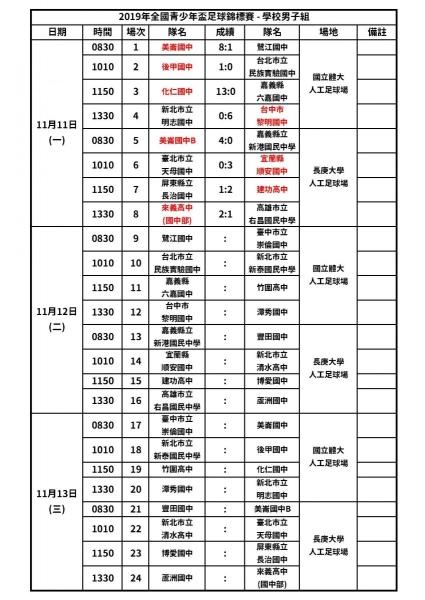 b_850_600_16777215_00_media_images_2019全國青少年杯賽程表_(學校)_頁面_2(2).jpg