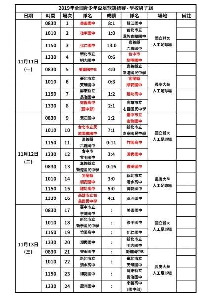 b_850_600_16777215_00_media_images_2019全國青少年杯賽程表_(學校)_頁面_2(4).jpg