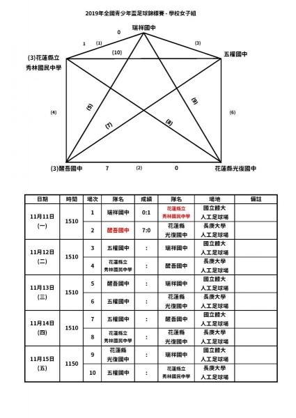 b_850_600_16777215_00_media_images_2019全國青少年杯賽程表_(學校)_頁面_4(1).jpg