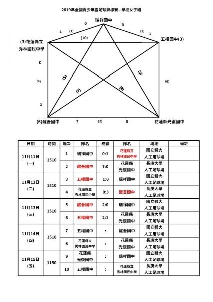 b_850_600_16777215_00_media_images_2019全國青少年杯賽程表_(學校)_頁面_4(4).jpg